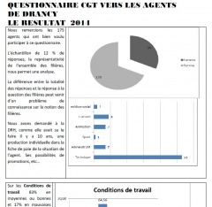 analyse, drancy, mairie, cgt,